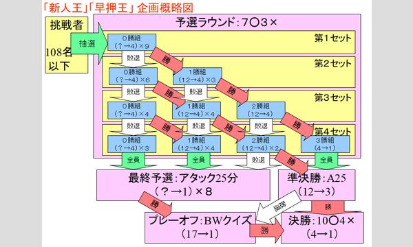 第11回東日本新人王早押王チャレンジクラス イベント画像3