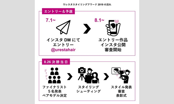ASIA HAIR COLLECTION  2019 イベント画像3